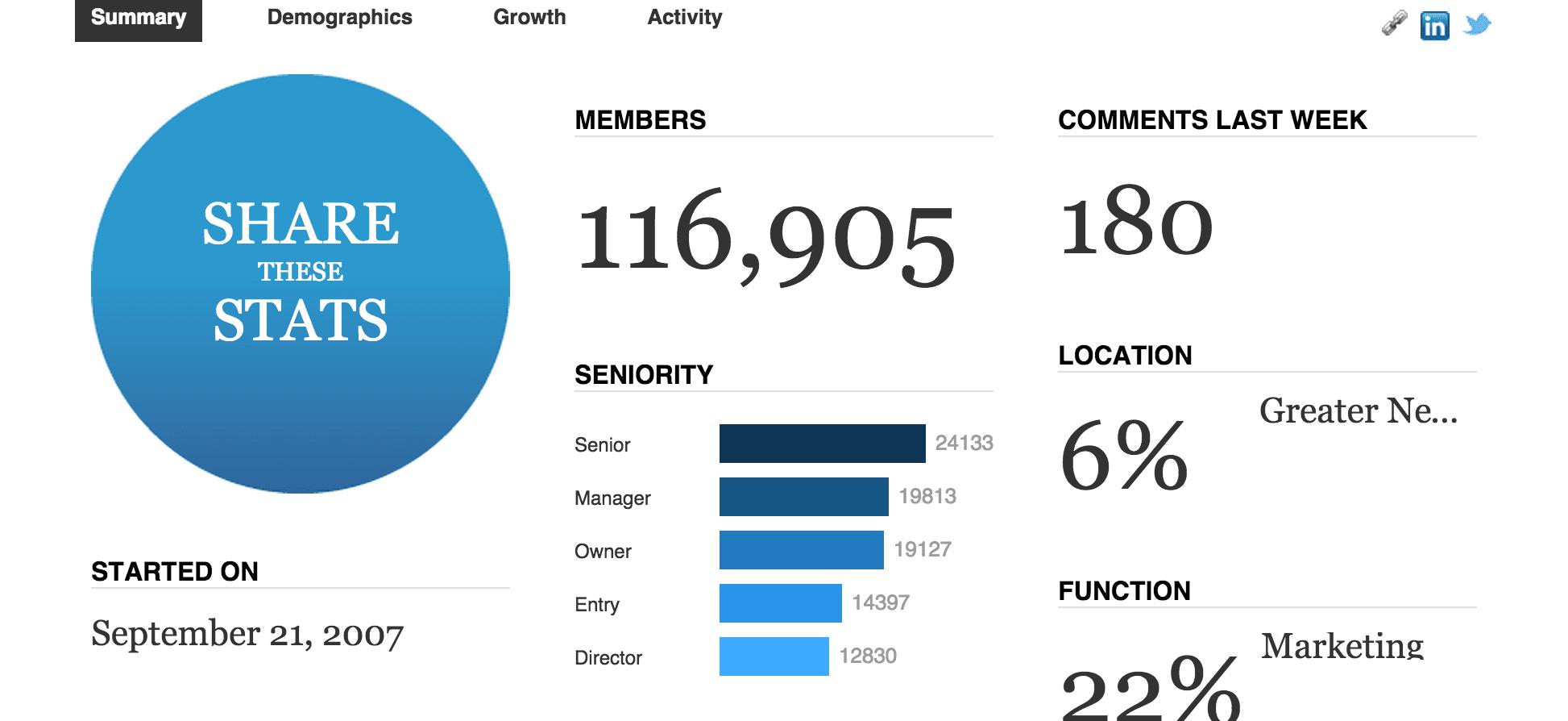 LinkedIn and B2B lead generation